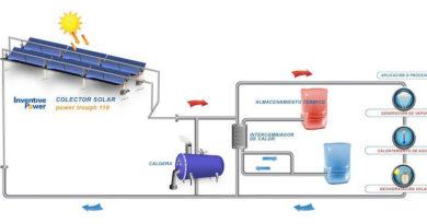 Imagen de un Calentador solar para agua y su funcionamiento
